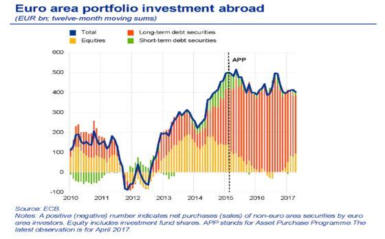 Treasuries Are a No-Go for European Insurers Battling Regulation