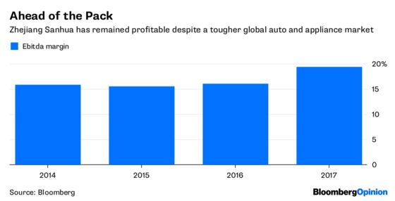 Detroit Spinning Out Fuels China's Auto Dreams