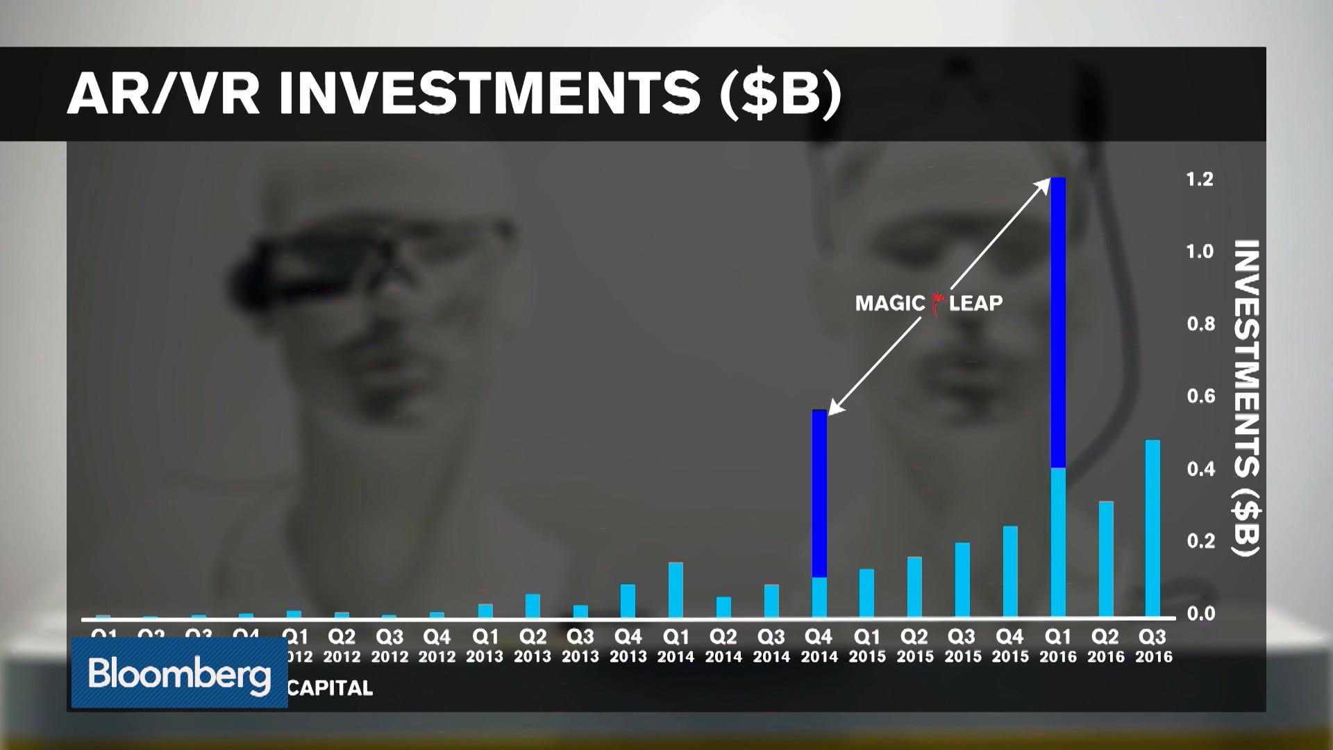 AR/VR Is Fourth Wave of Technology: Digi-Capital Founder