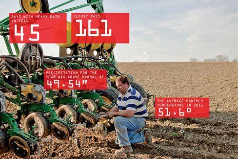 Climate Corp. Updates Crop Insurance via High Tech