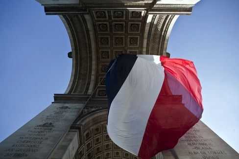 French Swaps Rise on Downgrade as Bonds, European Banks Decline