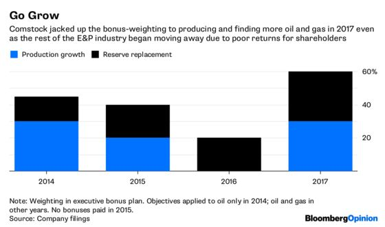 A Tiny Gas Firm's Big Lesson on Bosses' Pay