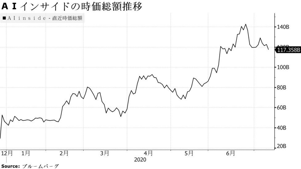 株価 テンプスタッフ