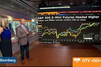 relates to Copper and Nikkei Futures Confirm Risk-On Move, 3D Capital's Dugan Says
