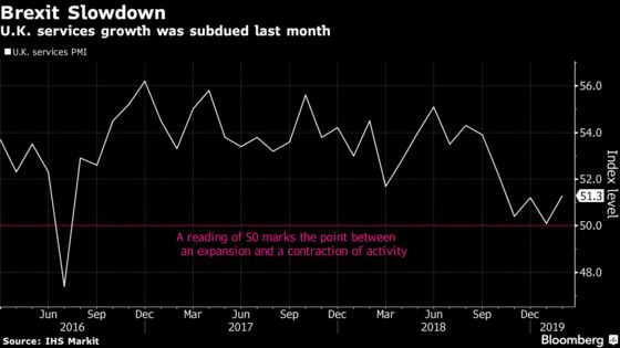 U.K. Services Activity Shows Economy Close to Stagnation