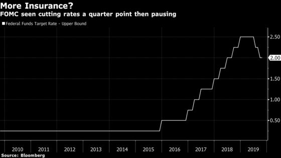 Fed Ready to Pause After Third Rate Cut: Decision Day Guide
