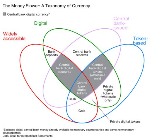 Rethinking Currency: Finding a Better Way to Run an Economy