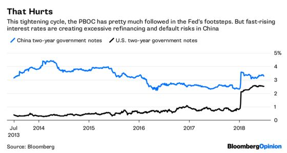 China's Ability to Force a Powell Put Is Clear and Present