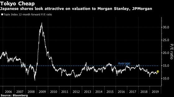 Morgan Stanley, JPMorgan See Japan Stocks as Cheap, Under-Owned