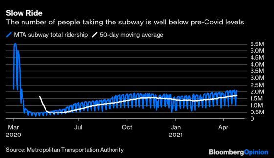 New York's Full Reopening Goal Has a Subway Problem