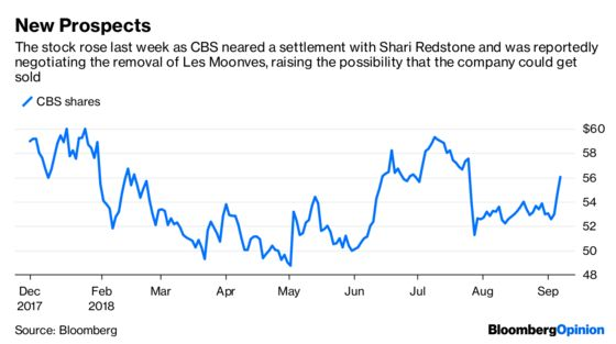 CBS Awaits Its Fate After Les Moonves Meets His