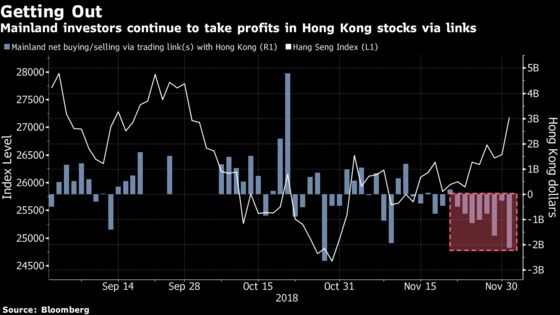China Stock Traders Don't Believe in This Hong Kong Rebound