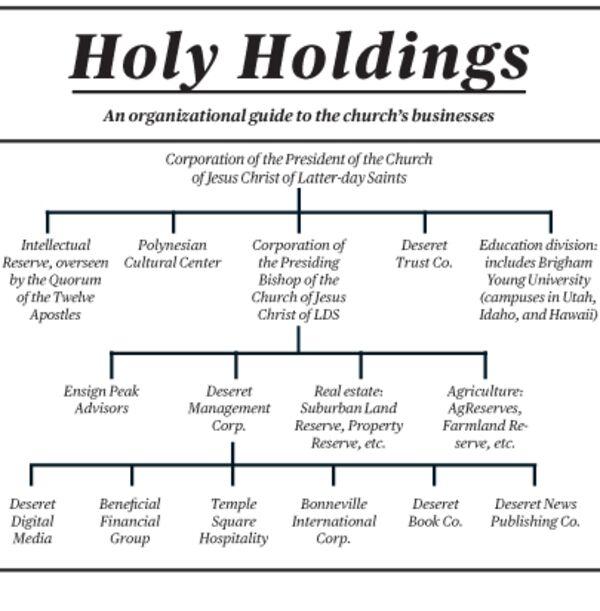 How the Mormons Make Money - Bloomberg