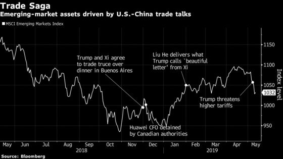 BofA's Woo Says There's No Reason for a Dovish Fed After a U.S.-China Deal