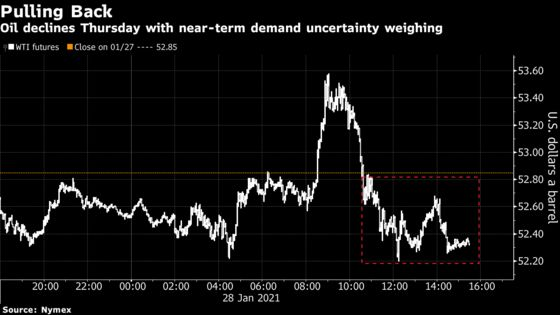 Oil Slips With Global Virus Risks Clouding a Demand Rebound