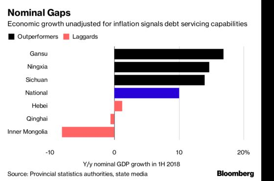 China's Regional Growth Divergence Adds to Debt Policy Dilemma