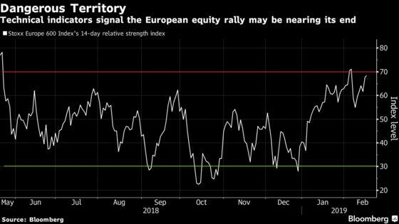 European Stocks Open Lower as Profit Miss Weighs on BHP, HSBC