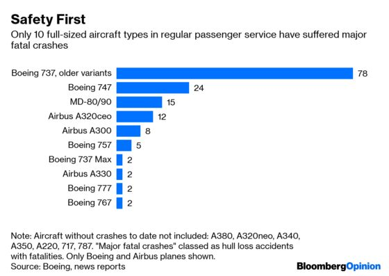 Man Who Grounded Dreamliner Says FAA Should Ground 737, Too