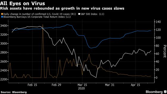 Wall Street Quants Are Turning Their Skills to the Virus Fight