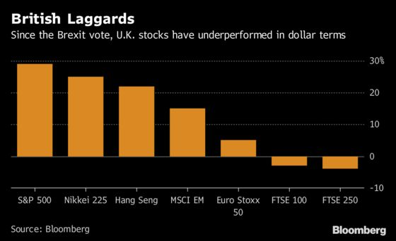 Stock Traders Say Brexit Deal 'Dead in the Water'as Raab Leaves