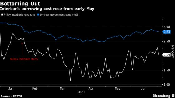 China's Central Bank Is Signaling a Slower Pace of Easing