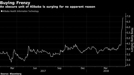 Alibaba's Tiny Loss-Making Unit Trades Twice as Much as HSBC