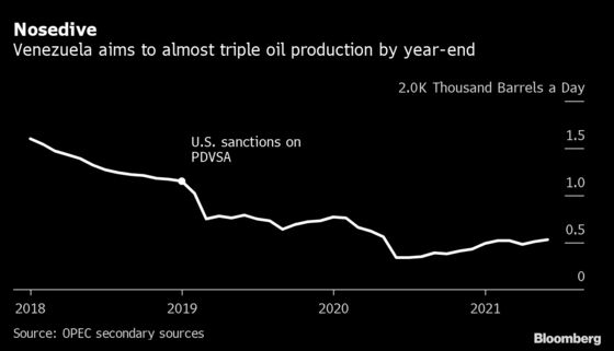 Venezuela Snubs U.S. Sanctions With First Oil Import This Year