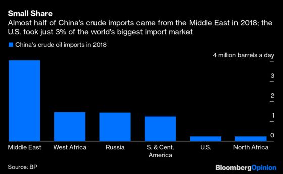 What the China Trade DealMeans for U.S. Oil Producers