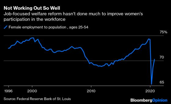 Cash Is Turning Out to Be the Most Effective Welfare