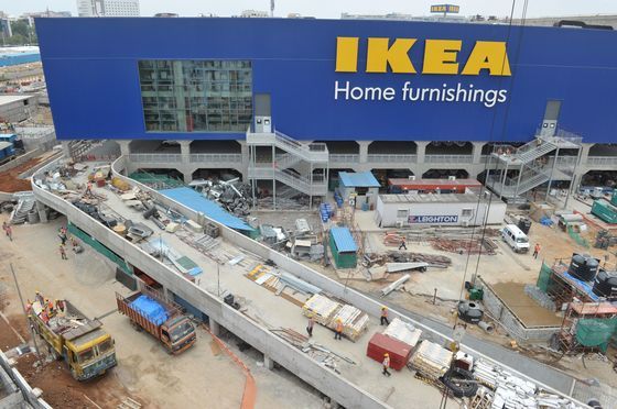 Ikea's Long Road to India: Timeline