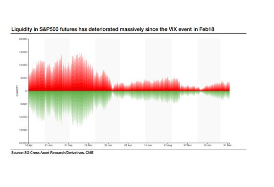How to Prepare for Inevitable Time When Volatility Explodes
