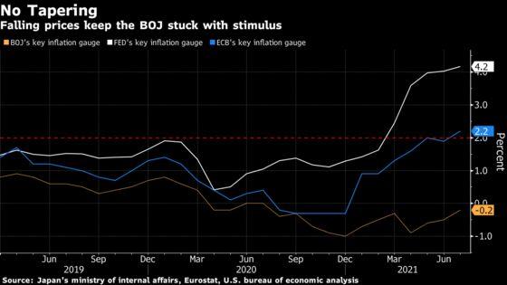 BOJ's Kuroda Reaffirms Policy Mix Need Ahead of Leadership Vote