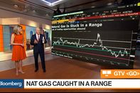 relates to Quad Group's Borish Sees Opportunities in Natural Gas