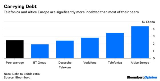 Is KKR Building What Europe's Phone Giants Never Could?