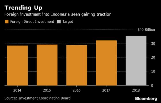 Economic Nationalism Is Back in Indonesia as Election Nears