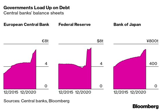 Pandemic-Era Central Banking Is Creating Bubbles Everywhere