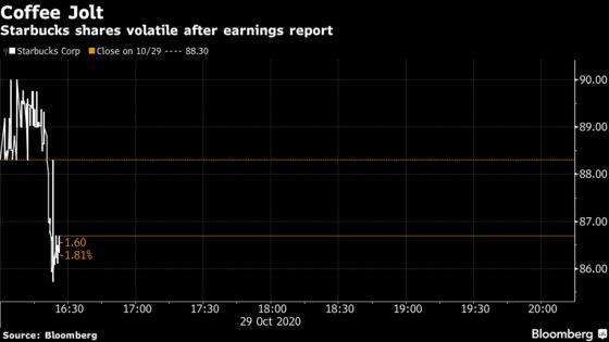 Starbucks Signals Worst Is Past Following Quarterly Sales Drop