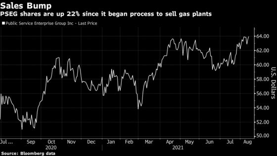 New Jersey Utility PSEG to Sell Fossil Fuels Plants for $1.92 Billion