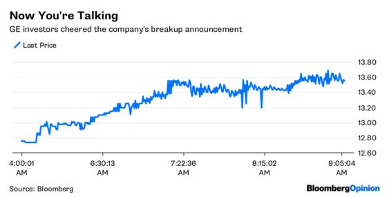 GE Gives Investors a Breakup. That's Something.
