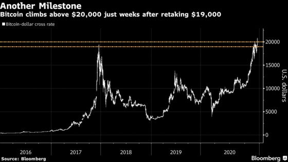 Guggenheim's Scott Minerd Says Bitcoin Should Be Worth $400,000