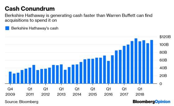 Warren Buffett's Next Deal Will Be His Most Important
