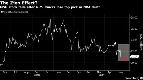 MSG Networks Falls After Draft LotterySinks Knicks' Zion Hopes