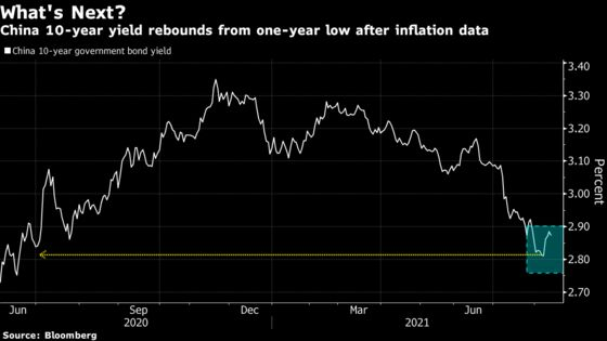 China Bonds Face Week of Reckoning as Loans, Key Data Come Due