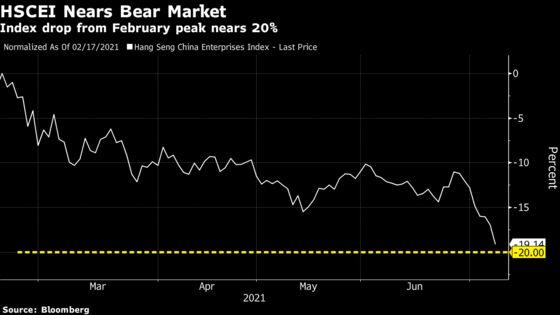 Tech Stocks Drag Key China Index in Hong Kong Toward Bear Market