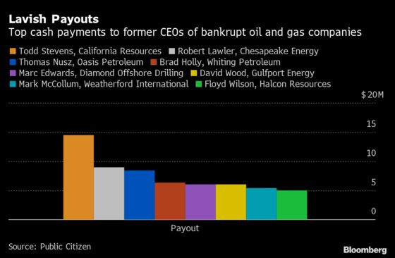 Executives of Failed U.S. Drillers Got $199 Million in Cash