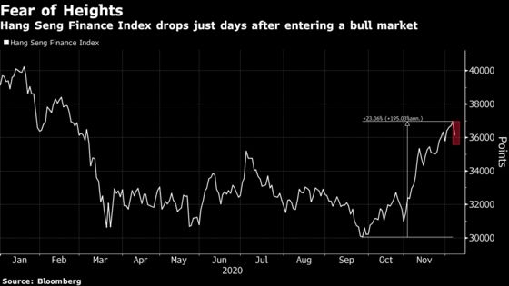 Hong Kong's Top Chinese Stocks Drop on Sanction Risk Concerns