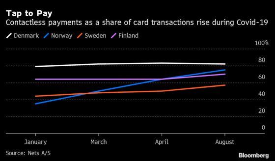 Sweden's World Record in Cashlessness Reveals Hidden Risks