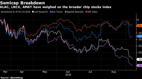 Wall Street Is Throwing in the Towel on the Semis: Taking Stock