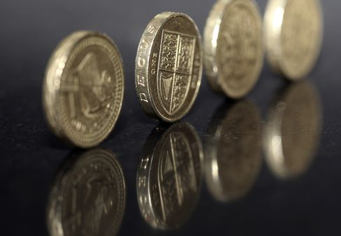 Pound's August Gain to Franc Proving Too Much