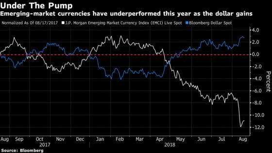 Loomis Bond Veteran Cuts Bets on Asia FX in Trade War Hedge